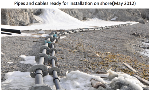 Pipes & cables on shore prior to installation